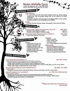 latest resume format sle of creative graphic design resume