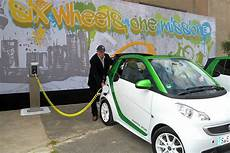 smart fortwo electric drive test