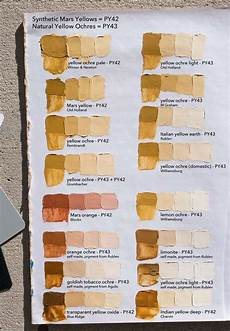yellow ochre and mars yellow paints knowledge painting acrylic painting techniques