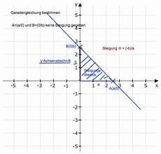steigung berechnen formel affordable beispiel lineare