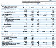 more the opacity of bank of america s financial statements capitalism