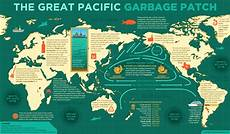 the great pacific garbage patch worksheet mr gantt s earth science lab 5th grade week 4 water