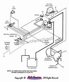 1999 club car starter wiring diagram 1984 1991 club car ds gas club car parts accessories