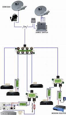 directv swm wiring diagram brand new directv approved swm mrv 4 way wide band splitter ebay