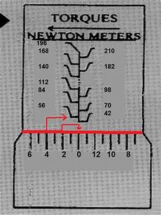 conversion nm en mkg tuto cle dynamometrique forum sym sym gts 125 250