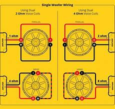 2 Ohm Dvc 12 Quot Subwoofer Wiring Diagram by Kicker Cvr 12 Wiring Diagram Fuse Box And Wiring Diagram