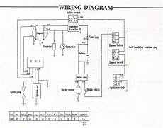 90cc atv wiring harness diagram 301 moved permanently