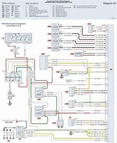 citroen berlingo wiring diagram free justlisteddenver net