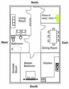 house plan according to vastu shastra vastu shastra basics for your home