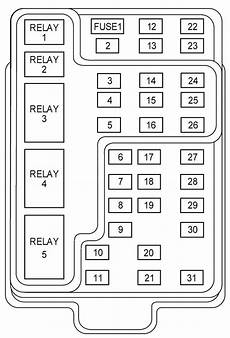 2001 f150 fuse box diagram where is the fuse for the cig liter on the 2001 ford f150