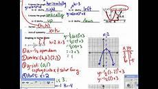 section 5 3 translating parabolas vertex form youtube