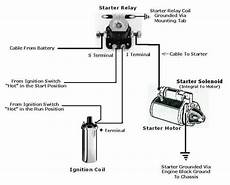 wiring diagram for starter solenoid starter relay solenoid wiring 86 ford bronco