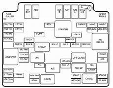 99 blazer abs wiring diagram chevrolet s 10 1999 2000 fuse box diagram auto genius