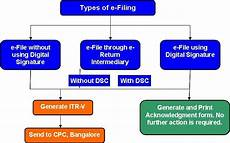 how is the exemption house rent allowance calculated