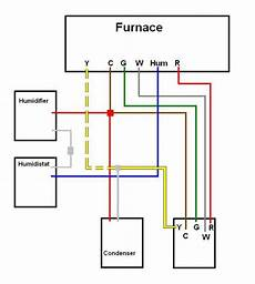 gas furnace wiring diagram 2wire replaced thermostat now ac stays on with furnace doityourself community forums