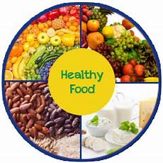 akshaya patra ngo blog know the importance of food and nutrition