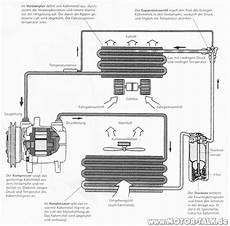 klimaanlage oder klimaautomatik funktionsweise klimaanlage klimaanlage oder