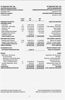 destyani eka saputri laporan keuangan perusahaan manufaktur sektor makanan dan minuman pt