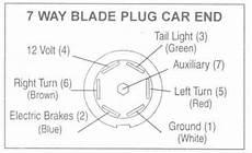 2013 Silverado 7 Pin Trailer Wiring Diagram by 08 7 Way Trailer Problem 1999 2013 Silverado