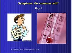 first symptoms of coronavirus