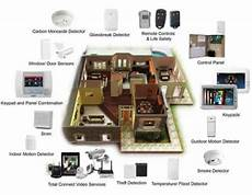 Adt Apartment Alarm Systems by Tips For Finding The Best Wireless Security System For