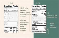 reading food labels easier than before or nah in 2020