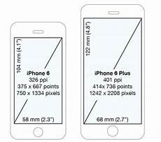 iphone x size for wallpaper iphone 6s wallpaper resolution wallpapersafari