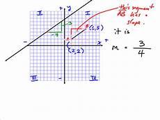 grade 10 applied precalculus cheetah slopes