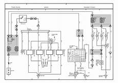 2002 celica wiring diagram repair guides overall electrical wiring diagram 2002 overall electrical wiring diagram