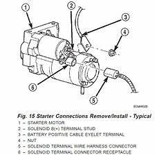 Starter Wiring Jeep Forum