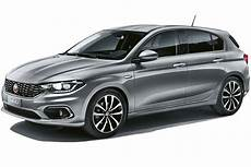 Fiat Tipo Hatchback Review Carbuyer