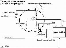 how to the rotation of single phase capacitor start electric motors fixya