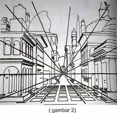 Pengertian Gambar Perspektif Dan Jenis Perspektif Dalam