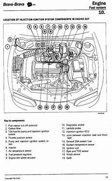 technical 1999 fiat bravo 1 4 ltr starting problem