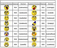 Kode Emoticon Fb Terbaru Basedroid
