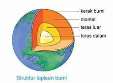 Ayat Qur An Yang Menjelaskan Tentang Bumi Sesuai Dengan