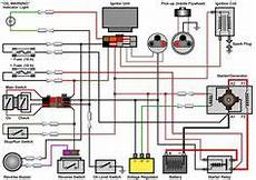 golf cart charging system diagram harley davidson electric golf cart wiring diagram this is really awesome diagramas carros de