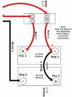 Minn Kota Onboard Battery Charger Wiring Diagram Free