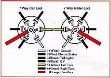 Dodge Trailer Wiring Diagram Images Trailer