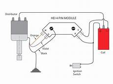 ignition coil distributor wiring diagram wiring