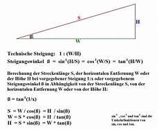 frage steigungsanalyse in v4 allgemeine diskussionen
