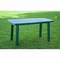 Table De Jardin Sorento Plastique 140 X 80 Vert Fonc 233