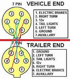 Light Wiring Diagram 7 Way Hitch by Difficulty Wiring 7 Way Trailer Hitch Wiring 07
