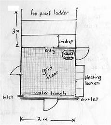 chook house plans chook house plan permaculture visions