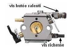 reglage carburateur tronconneuse husqvarna 136 r 233 glage d un carburateur 224 membranes 233 quipant les petits