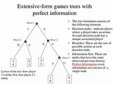 ppt topic vi extensive form games powerpoint presentation id 4699132