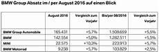 Calcul Ecotaxe Voiture Occasion Allemagne Forum Bmw