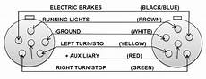 How To Wire Lights On A Trailer Wiring Diagrams