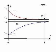 dispense di fisica tecnica file per le dispense di fisica tecnica