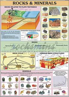 Minerals Of The World Chart Geology Charts Rocks Amp Minerals Charts Structure Of Earth